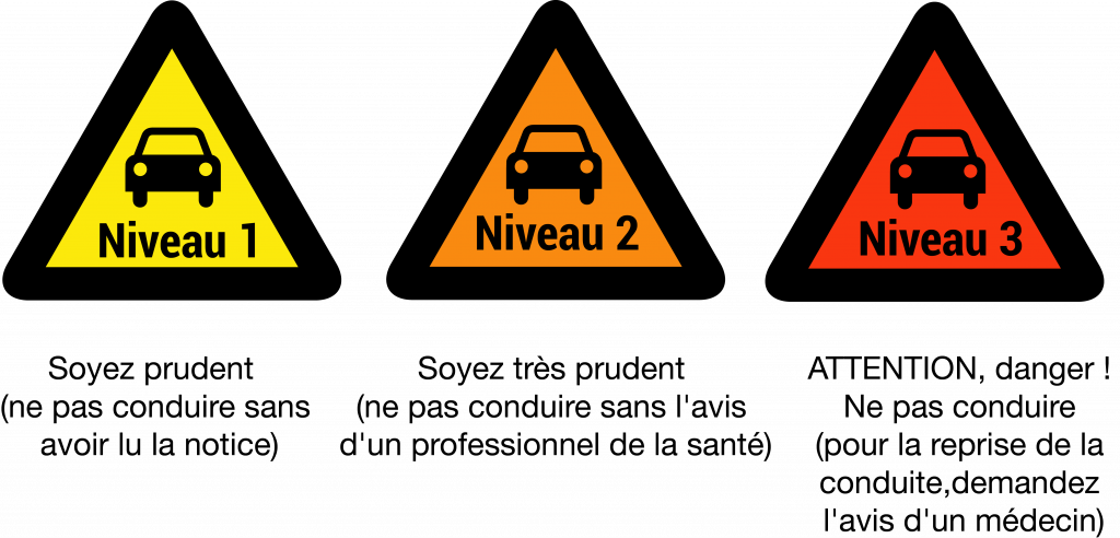 triangle voiture medicaments LIGHT